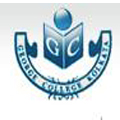 George College of Management and Science, Maheshtala/West Bengal ...